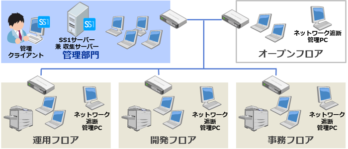 株式会社ケーケーシー情報システム様システム構成図