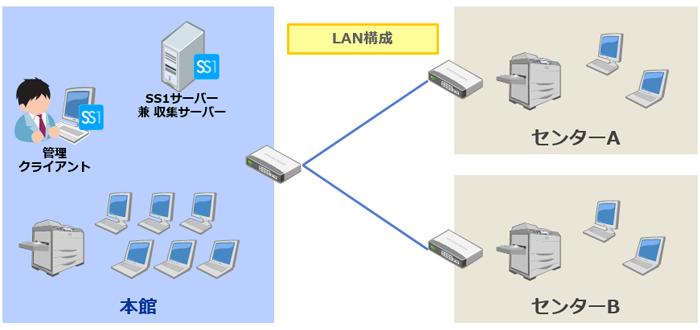 株式会社神戸製鋼所様システム構成図
