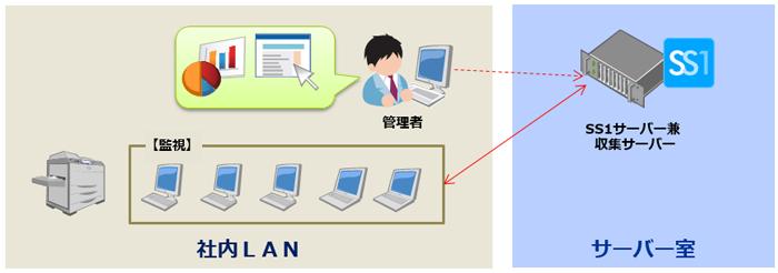 株式会社ウィンパテック様システム構成図