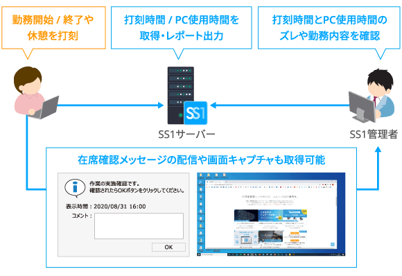 ver.12機能紹介イメージ(スマホ表示用)