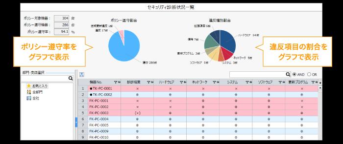 ver.12機能紹介イメージ